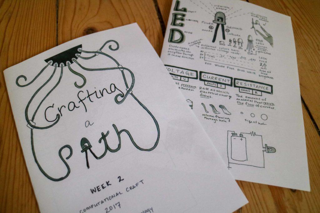 """Eine Seite Zine mit dem Titelbild von """"Crafting a path"""" auf Holzfußboden"""