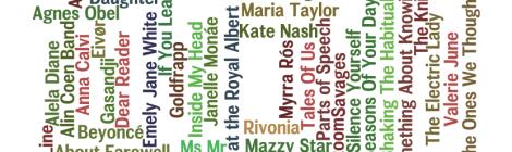 Musik 2013 Wordle